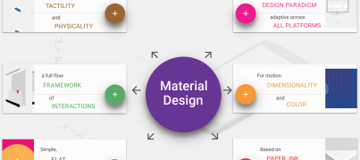infographic-material-design-min