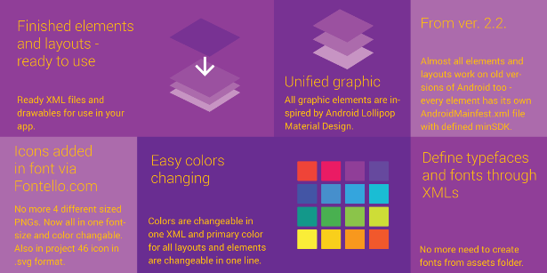 Material Design UI Android App Template on android interface, android home icon, android master-detail flow,