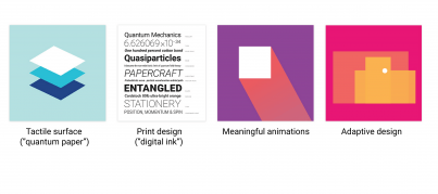 main-principles-of-material-design
