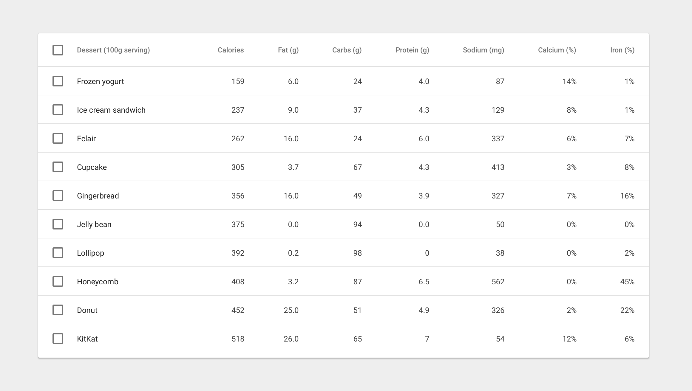 components_datatables_structure_basictable-material-design