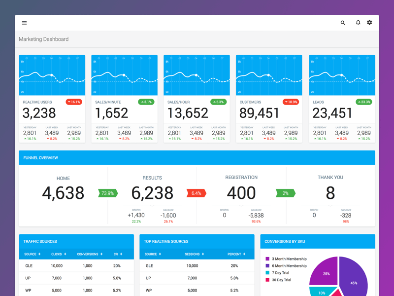 company-dashboard