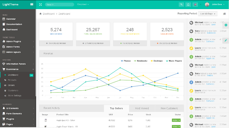 Ecommerce Dashboard Template Images Ecommerce Web Application - Ecommerce dashboard template